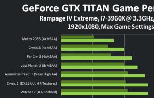 gtx titan